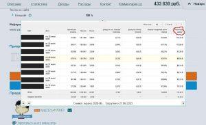 Проверить сколько зарабатывает сайт,скрин доходов сайта