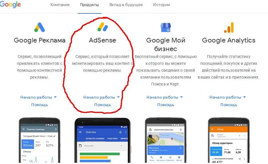 рекламная сеть Google AdSense для продвижения и заработка на сайтах в интернете